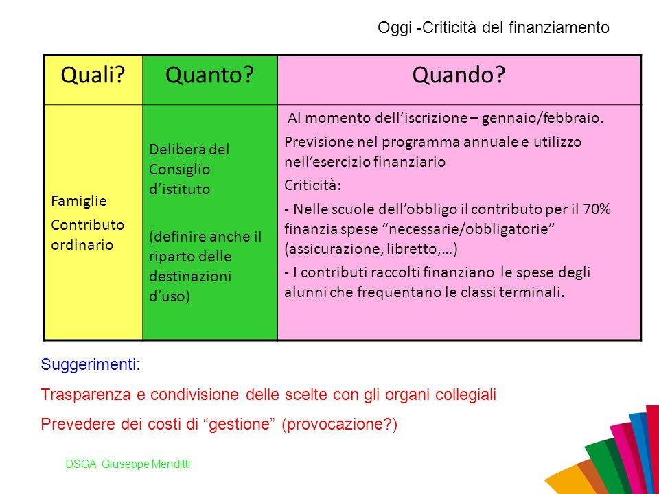 DSGA Giuseppe Menditti Oggi -Criticità del finanziamento Quali?Quanto?Quando.