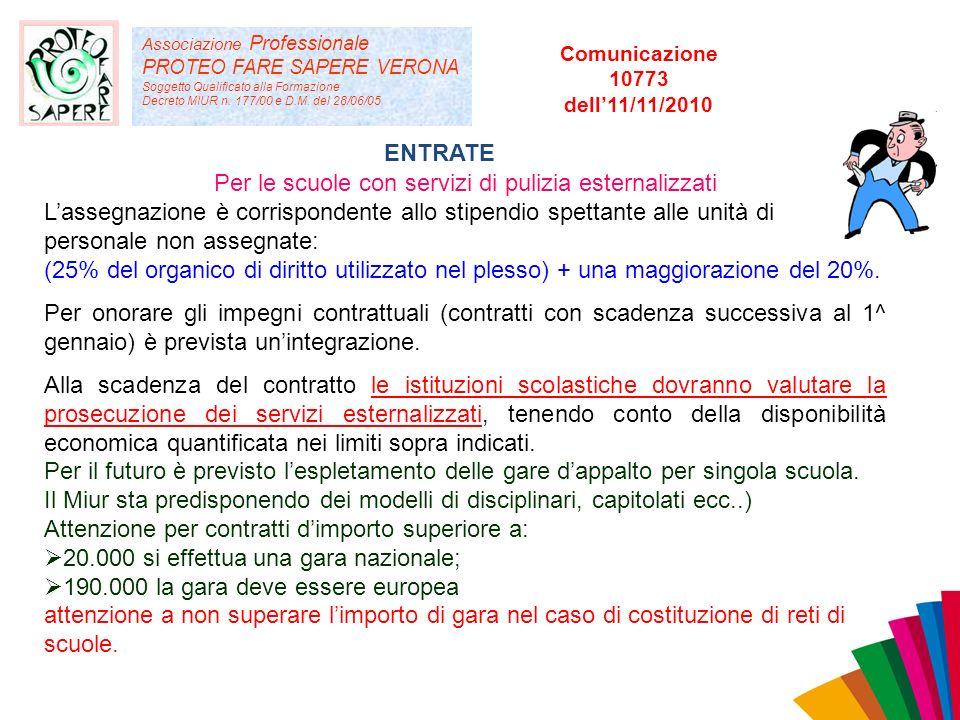DSGA Giuseppe Menditti Legge 40/2007 – art.13 6-bis.