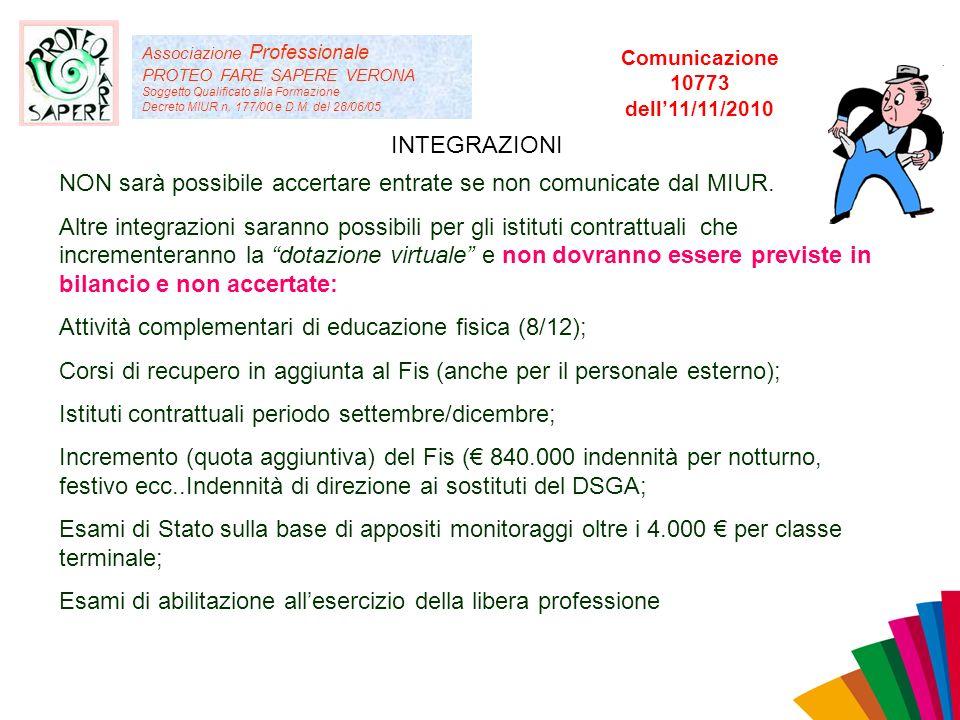 Associazione Professionale PROTEO FARE SAPERE VERONA Soggetto Qualificato alla Formazione Decreto MIUR n. 177/00 e D.M. del 28/06/05 NON sarà possibil
