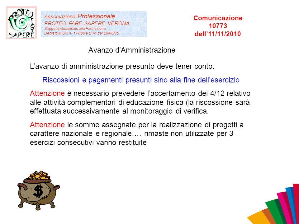 Associazione Professionale PROTEO FARE SAPERE VERONA Soggetto Qualificato alla Formazione Decreto MIUR n. 177/00 e D.M. del 28/06/05 Avanzo dAmministr