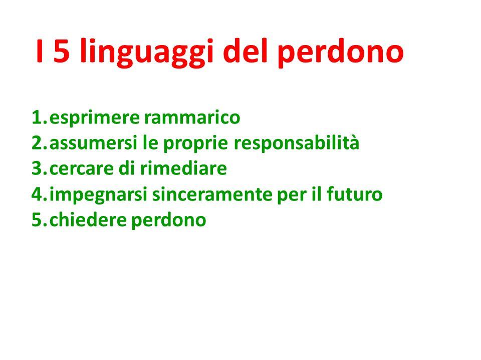 I 5 linguaggi del perdono 1.esprimere rammarico 2.assumersi le proprie responsabilità 3.cercare di rimediare 4.impegnarsi sinceramente per il futuro 5