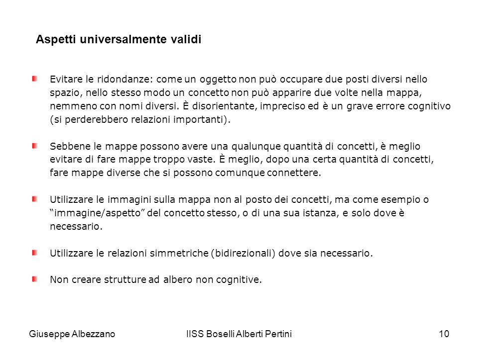 IISS Boselli Alberti Pertini10 Evitare le ridondanze: come un oggetto non può occupare due posti diversi nello spazio, nello stesso modo un concetto non può apparire due volte nella mappa, nemmeno con nomi diversi.