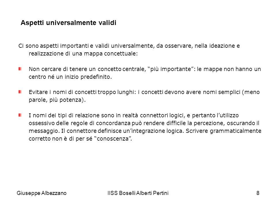 IISS Boselli Alberti Pertini8 Aspetti universalmente validi Ci sono aspetti importanti e validi universalmente, da osservare, nella ideazione e realiz
