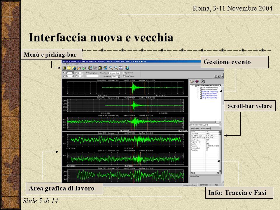 Principali caratteristiche Roma, 3-11 Novembre 2004 1.Selezione rapida di eventi 2.Visualizzazione delle tracce 3.Analisi ed interpretazione 4.Localizzazione 5.Rapporto sui risultati Quindi si può fare quello che si faceva con WLH, ma in modo diverso.