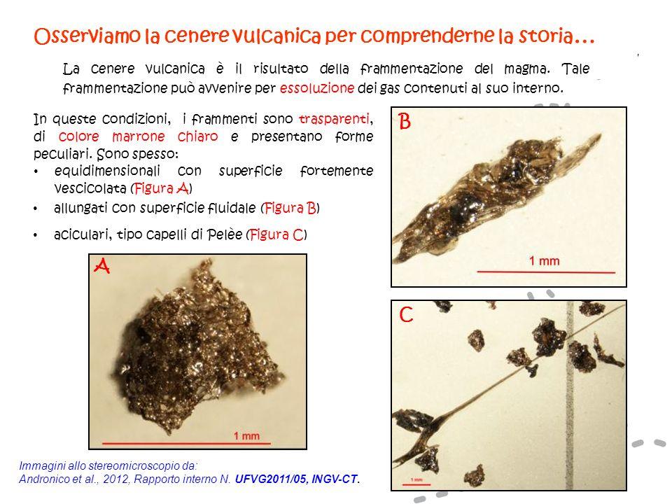 Osserviamo la cenere vulcanica per comprenderne la storia … La cenere vulcanica è il risultato della frammentazione del magma. Tale frammentazione può