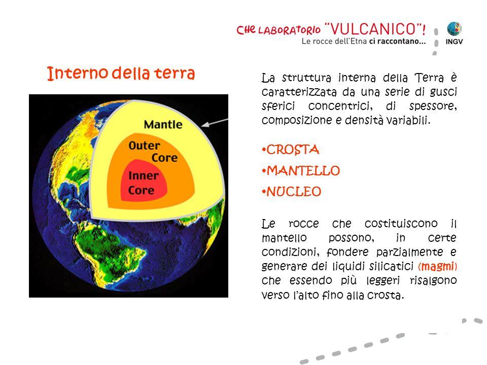La struttura interna della Terra è caratterizzata da una serie di gusci sferici concentrici, di spessore, composizione e densità variabili. CROSTA MAN
