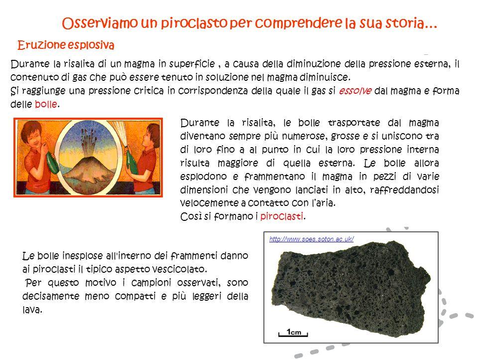 Osserviamo un piroclasto per comprendere la sua storia… Eruzione esplosiva http://www.soes.soton.ac.uk/ Durante la risalita, le bolle trasportate dal