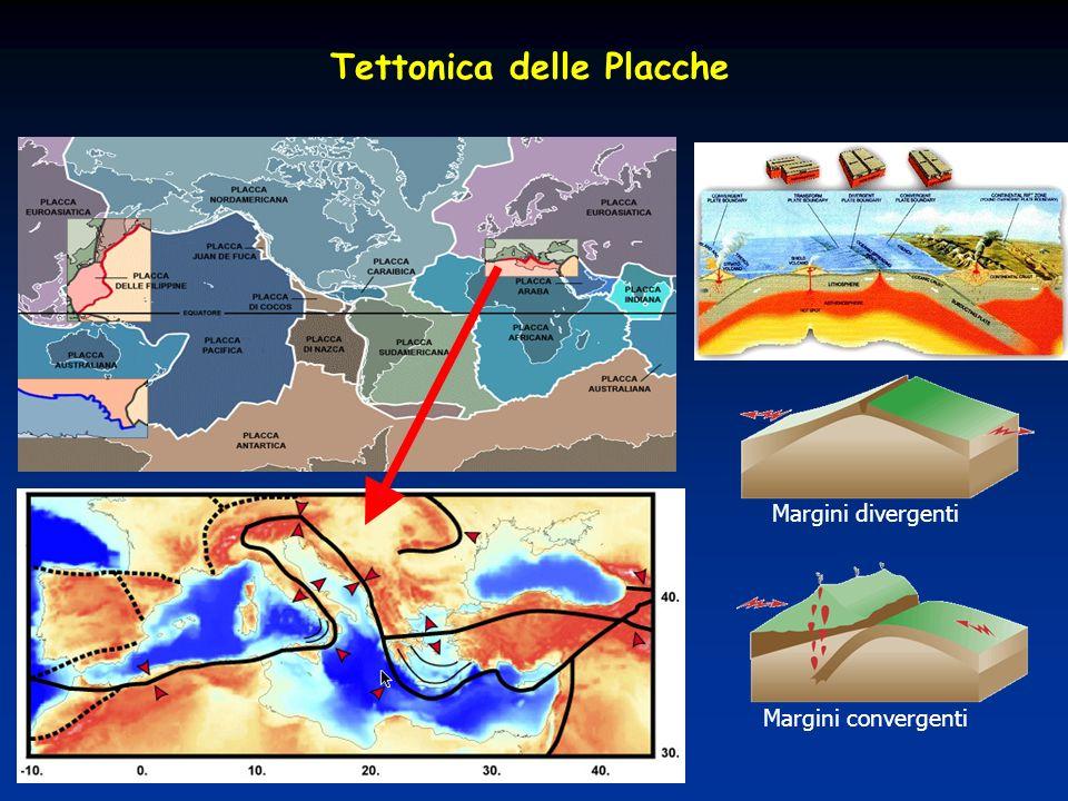 1.Effusiva: colate laviche, flussi continui di liquido magmatico T = 900-1200°C Due tipi principali di attività vulcanica 2.Esplosiva: getti di gas carichi di frammenti di magma T = 800-1000°C