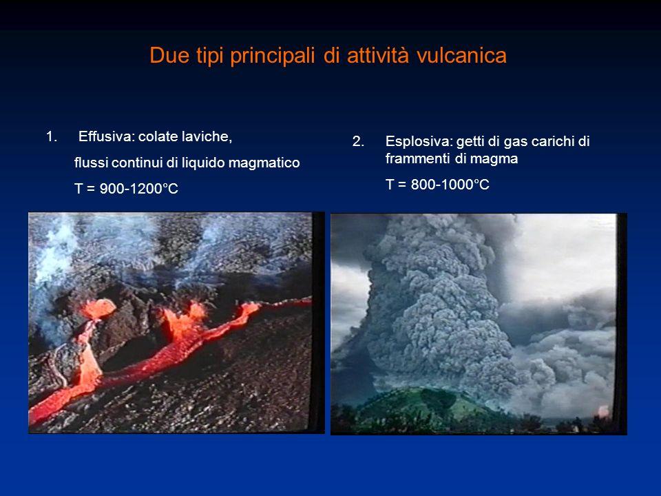1.Effusiva: colate laviche, flussi continui di liquido magmatico T = 900-1200°C Due tipi principali di attività vulcanica 2.Esplosiva: getti di gas ca
