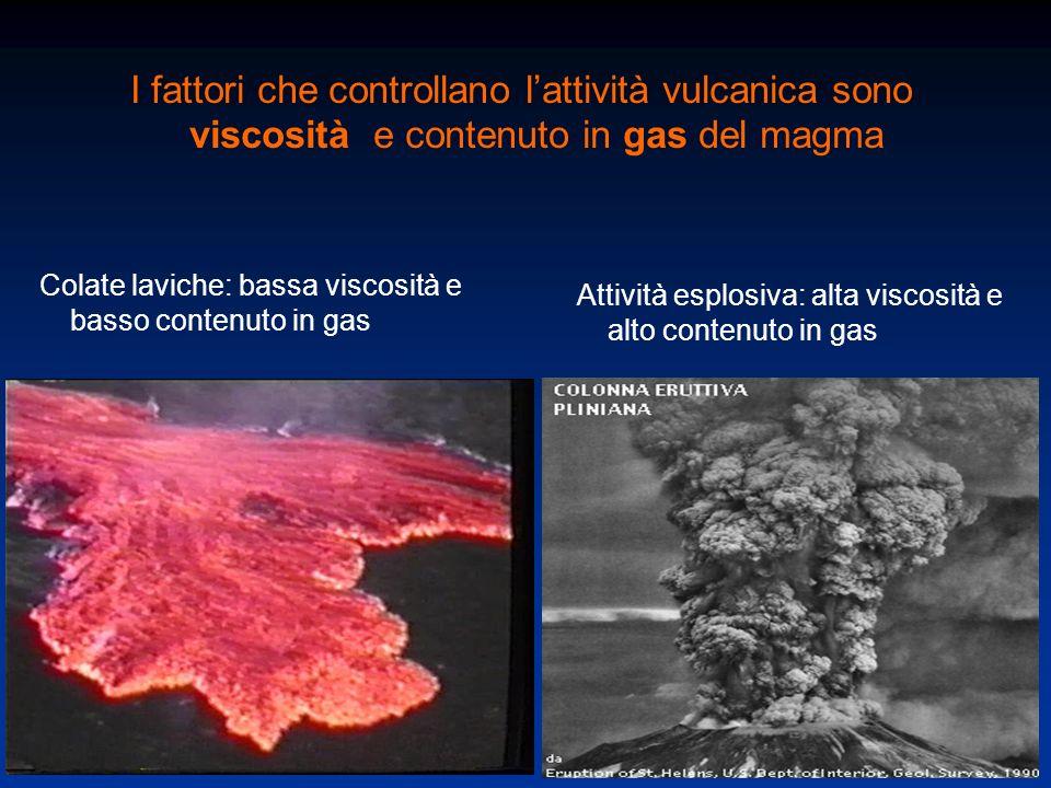 I fattori che controllano lattività vulcanica sono viscosità e contenuto in gas del magma Colate laviche: bassa viscosità e basso contenuto in gas Att