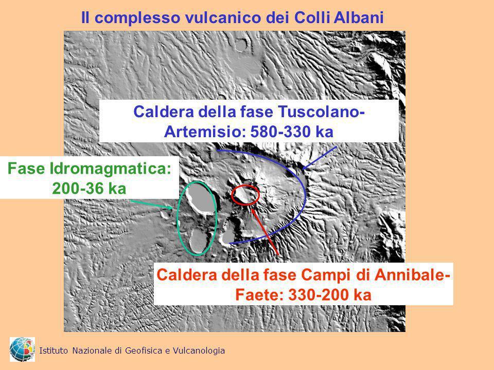 Il complesso vulcanico dei Colli Albani Istituto Nazionale di Geofisica e Vulcanologia Caldera della fase Tuscolano- Artemisio: 580-330 ka Caldera della fase Campi di Annibale- Faete: 330-200 ka Fase Idromagmatica: 200-36 ka
