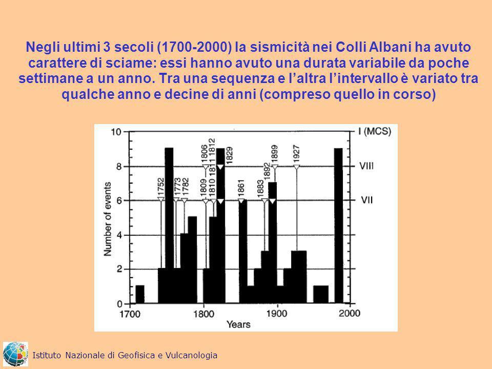 Negli ultimi 3 secoli (1700-2000) la sismicità nei Colli Albani ha avuto carattere di sciame: essi hanno avuto una durata variabile da poche settimane a un anno.
