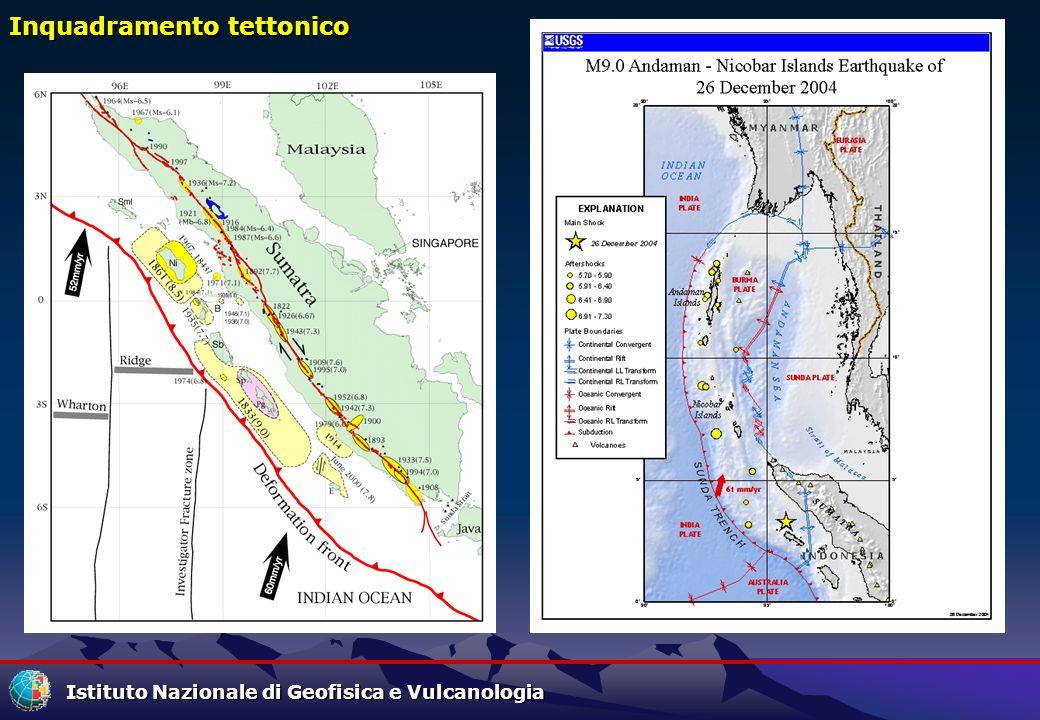 Istituto Nazionale di Geofisica e Vulcanologia Inquadramento tettonico