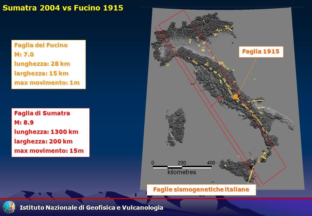 Istituto Nazionale di Geofisica e Vulcanologia Sumatra 2004 vs Fucino 1915 Faglia del Fucino M: 7.0 lunghezza: 28 km larghezza: 15 km max movimento: 1
