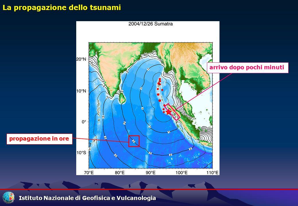 Istituto Nazionale di Geofisica e Vulcanologia La propagazione dello tsunami propagazione in ore arrivo dopo pochi minuti