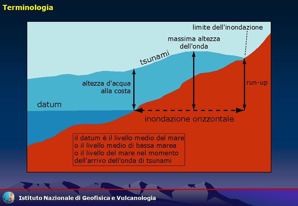 Istituto Nazionale di Geofisica e Vulcanologia Terminologia