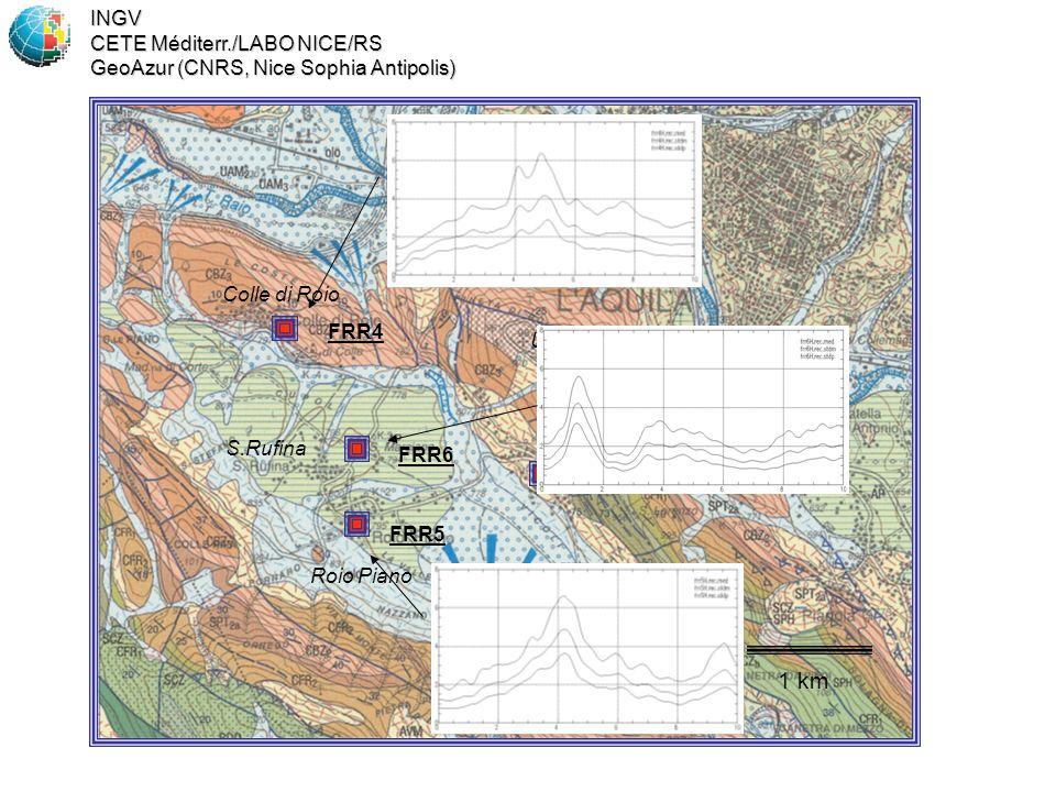 INGV CETE Méditerr./LABO NICE/RS GeoAzur (CNRS, Nice Sophia Antipolis) 1 km Colle di Roio Poggio di Roio UnivAq Roio Piano S.Rufina FRR4 FRR5 FRR6