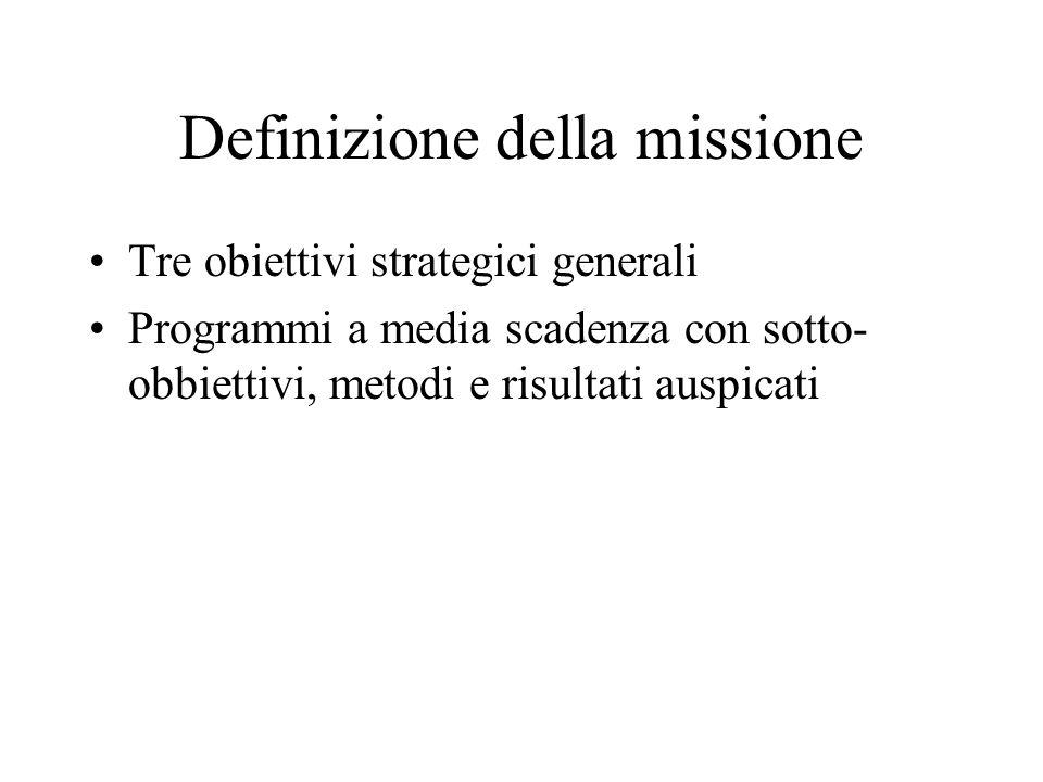 Definizione della missione Tre obiettivi strategici generali Programmi a media scadenza con sotto- obbiettivi, metodi e risultati auspicati
