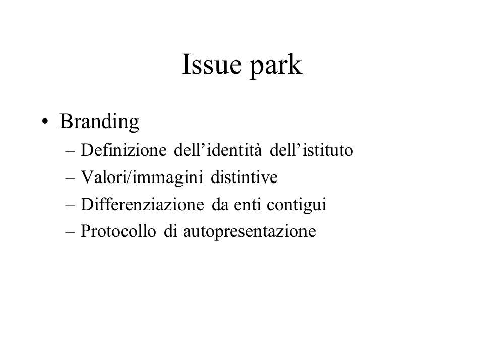 Issue park Branding –Definizione dellidentità dellistituto –Valori/immagini distintive –Differenziazione da enti contigui –Protocollo di autopresentazione