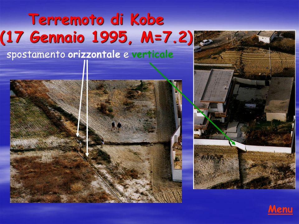 Terremoto di Kobe (17 Gennaio 1995, M=7.2) spostamento orizzontale e verticale Menu