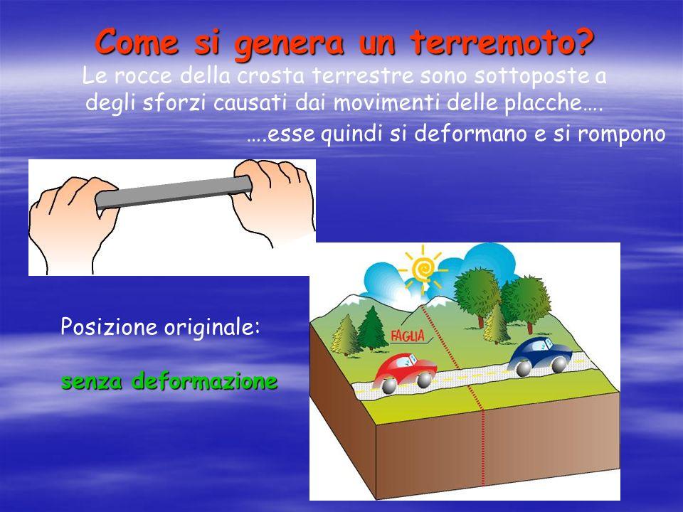 Posizione originale: senza deformazione Come si genera un terremoto.