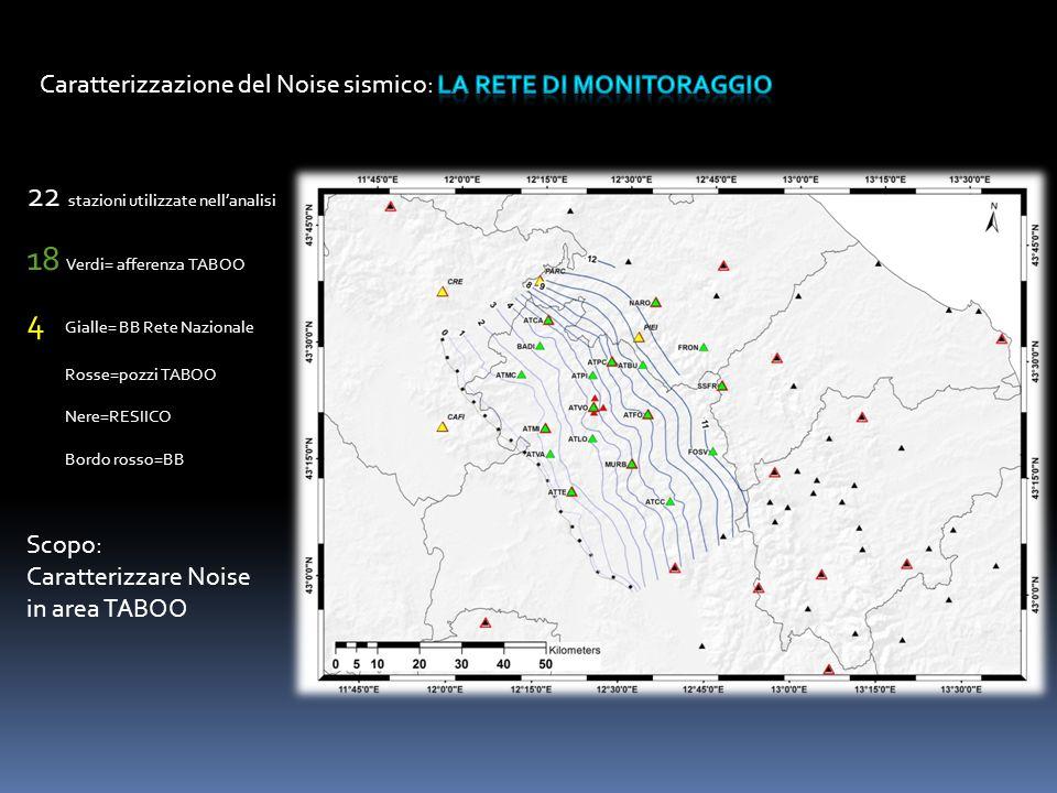 22 stazioni utilizzate nellanalisi 18 Verdi= afferenza TABOO 4 Gialle= BB Rete Nazionale Rosse=pozzi TABOO Nere=RESIICO Bordo rosso=BB Scopo: Caratterizzare Noise in area TABOO