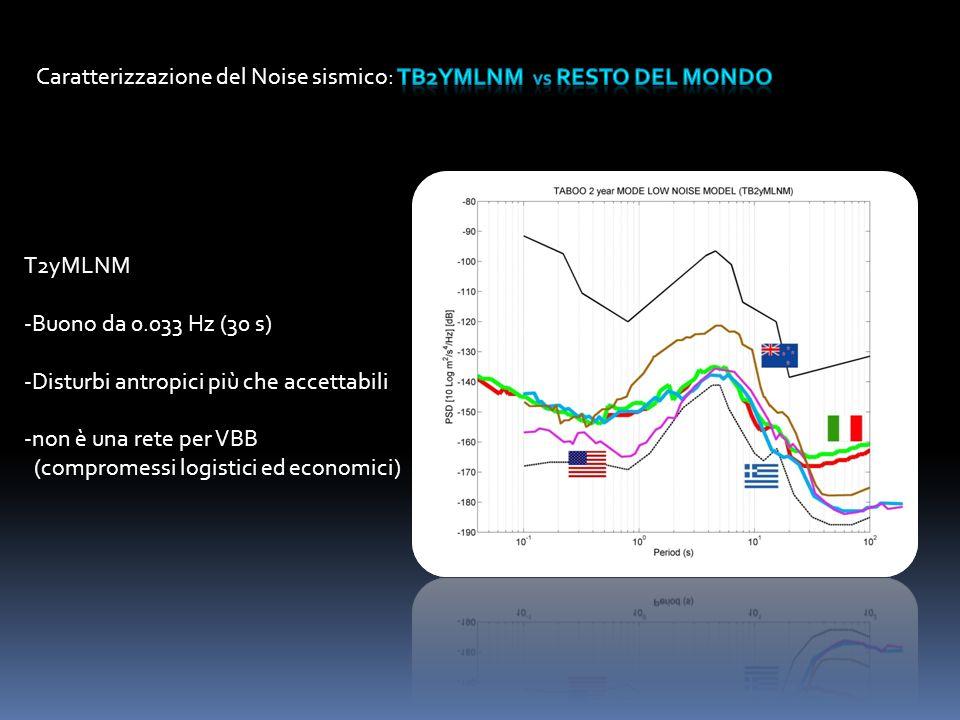 T2yMLNM -Buono da 0.033 Hz (30 s) -Disturbi antropici più che accettabili -non è una rete per VBB (compromessi logistici ed economici)