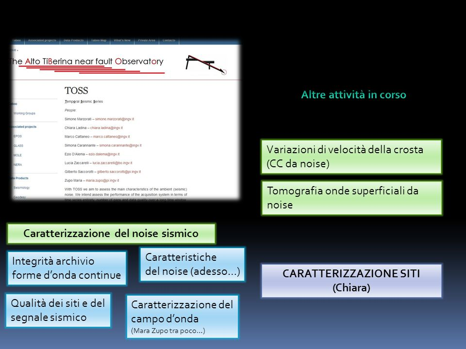 CARATTERIZZAZIONE SITI (Chiara) Classificazione Geologica