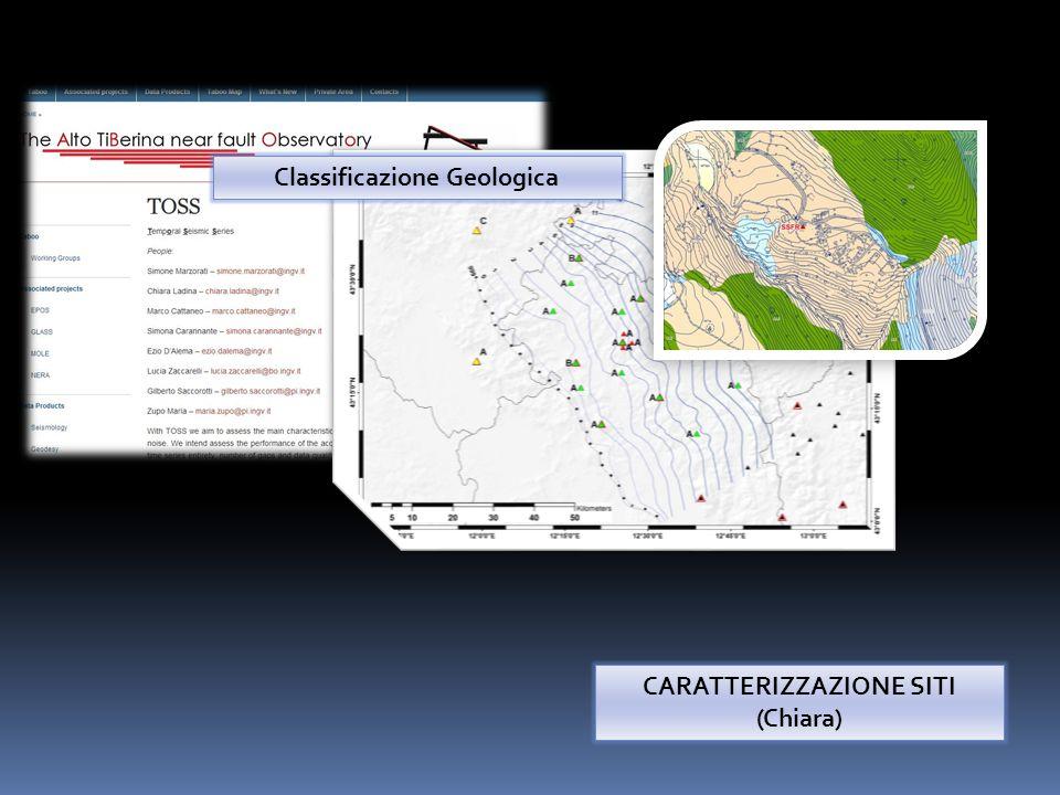 CARATTERIZZAZIONE SITI (Chiara) Classificazione Geologica Classificazione Topografica