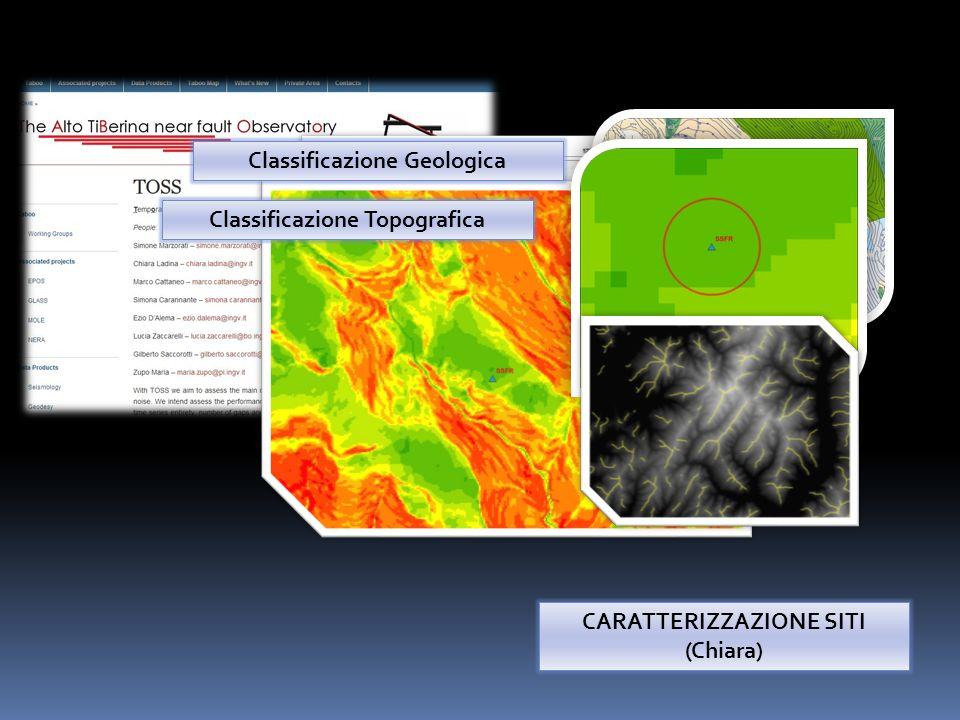 CARATTERIZZAZIONE SITI (Chiara) Classificazione Geologica Classificazione Topografica Rapporti spettrali da noise