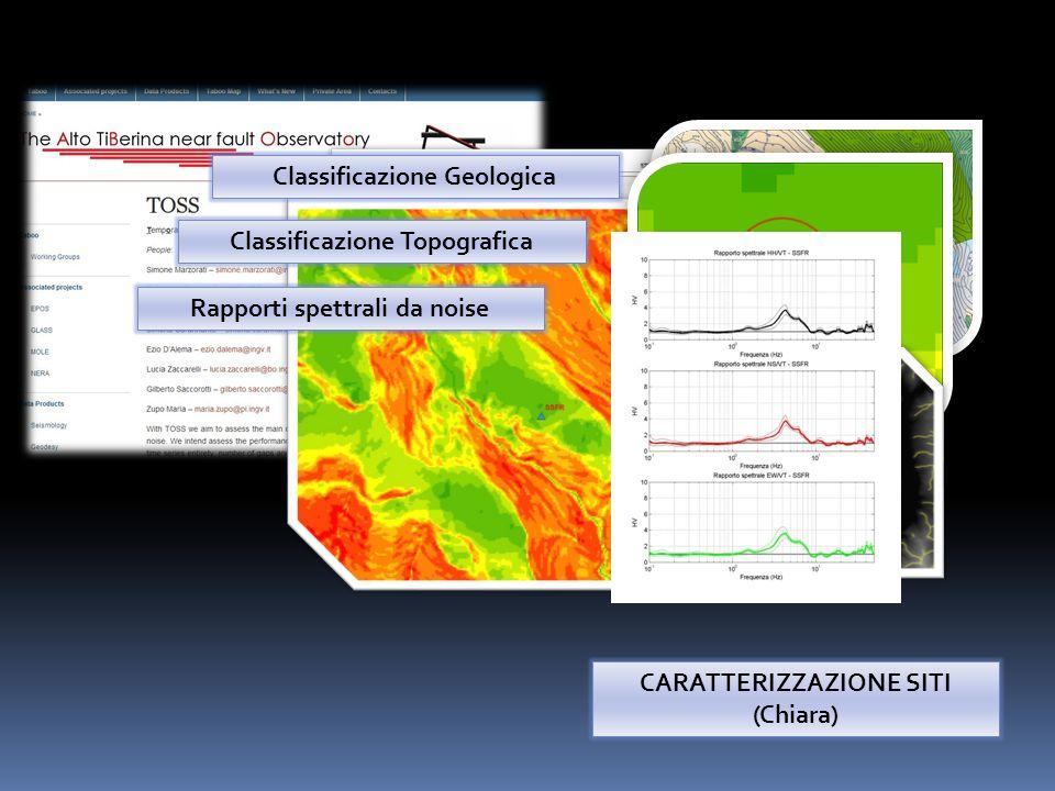 CARATTERIZZAZIONE SITI (Chiara) Classificazione Geologica Classificazione Topografica Rapporti spettrali da noise Rapporti spettrali da terremoti