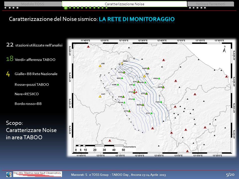 22 stazioni utilizzate nellanalisi 18 Verdi= afferenza TABOO 4 Gialle= BB Rete Nazionale Rosse=pozzi TABOO Nere=RESIICO Bordo rosso=BB Scopo: Caratterizzare Noise in area TABOO Modulo TOSSCaratterizzazione NoiseNoise e Terremoti Marzorati S.