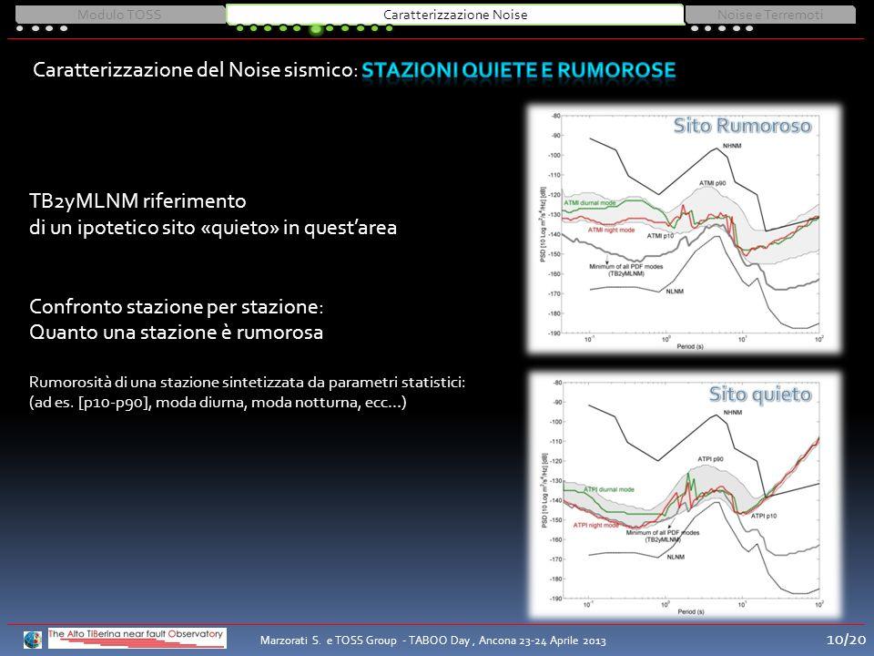 TB2yMLNM riferimento di un ipotetico sito «quieto» in questarea Confronto stazione per stazione: Quanto una stazione è rumorosa Rumorosità di una stazione sintetizzata da parametri statistici: (ad es.