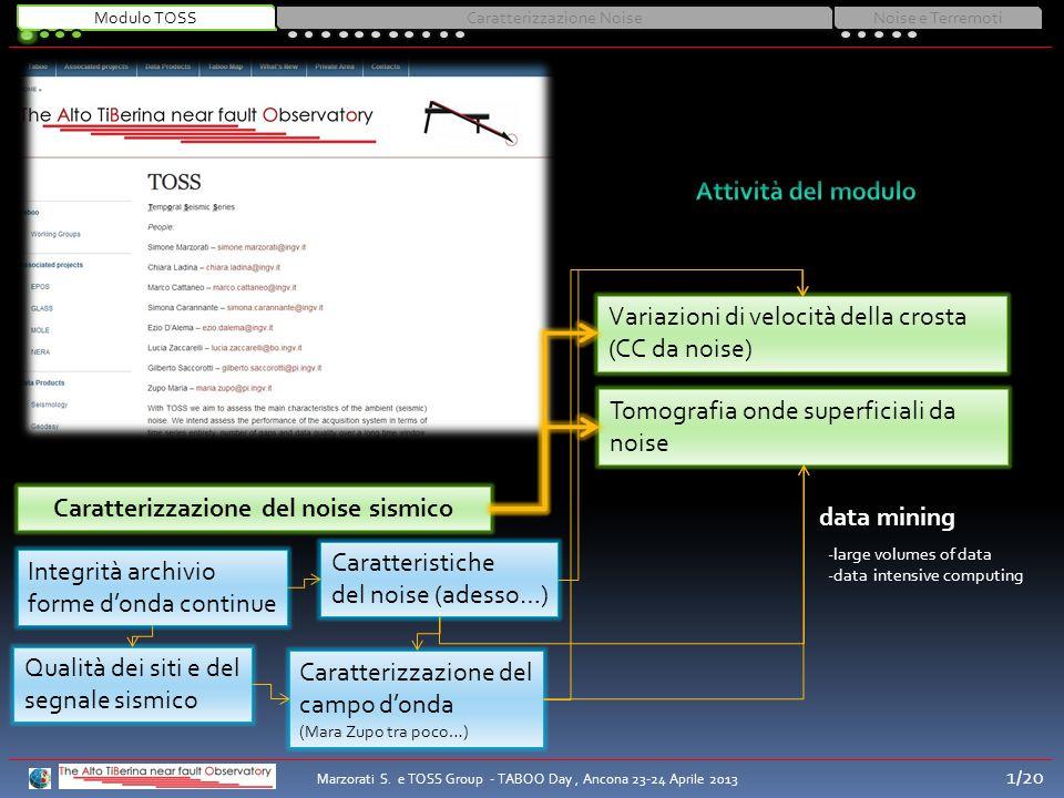 Modulo TOSSCaratterizzazione NoiseNoise e Terremoti Marzorati S.