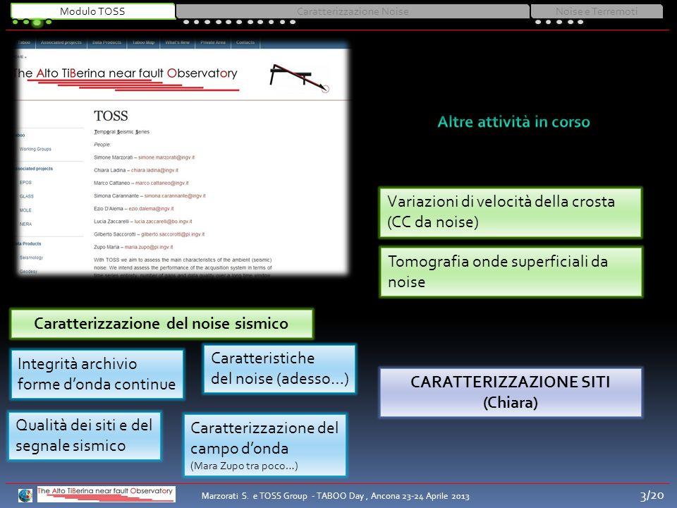 CARATTERIZZAZIONE SITI (Chiara) Caratterizzazione del noise sismico Integrità archivio forme donda continue Qualità dei siti e del segnale sismico Car