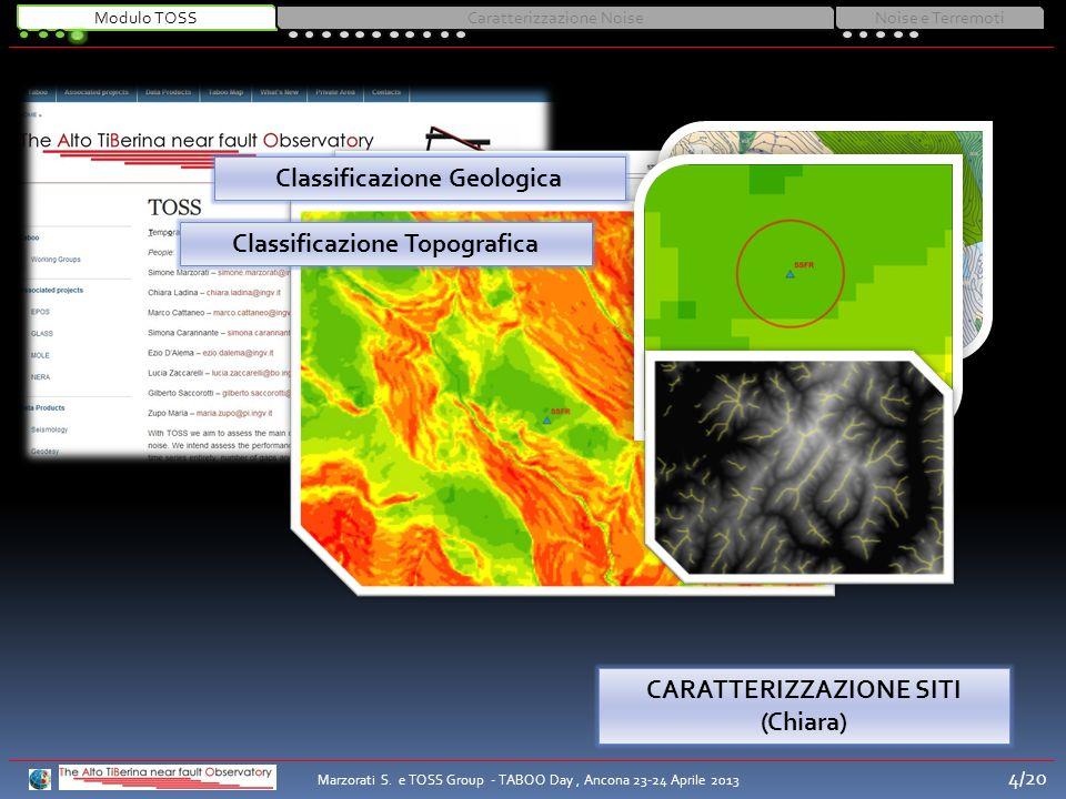 CARATTERIZZAZIONE SITI (Chiara) Classificazione Geologica Classificazione Topografica Modulo TOSSCaratterizzazione NoiseNoise e Terremoti Marzorati S.