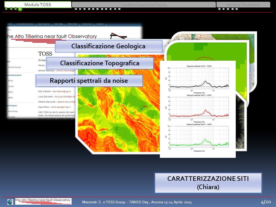 CARATTERIZZAZIONE SITI (Chiara) Classificazione Geologica Classificazione Topografica Rapporti spettrali da noise Modulo TOSSCaratterizzazione NoiseNoise e Terremoti Marzorati S.