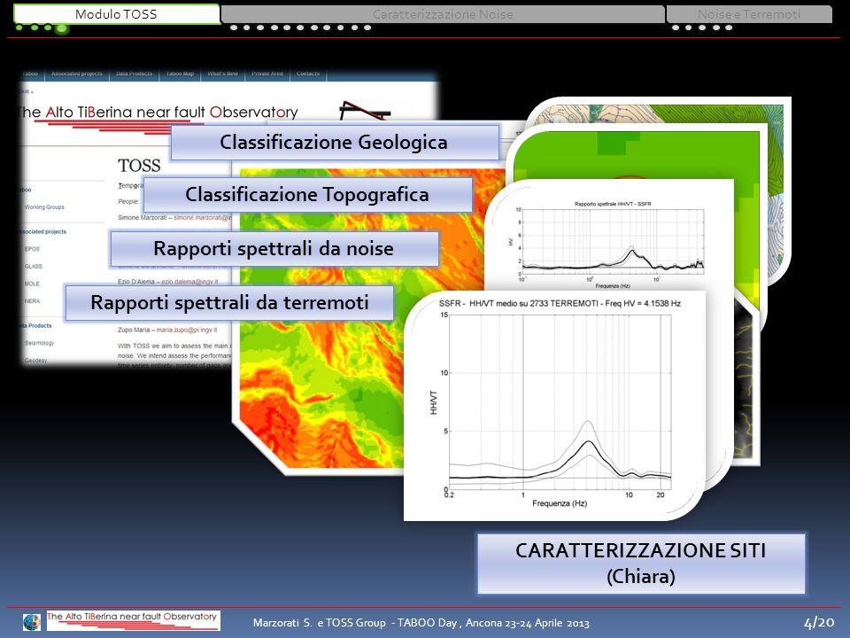 - Livelli più probabili 10 dB sopra TB2yMNLM Individuate stazioni con problemi persistenti (ATLO e ATMC risposta anomala a bassa frequenza) Modulo TOSSCaratterizzazione NoiseNoise e Terremoti Marzorati S.