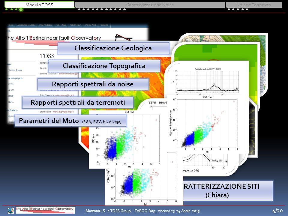 CARATTERIZZAZIONE SITI (Chiara) Classificazione Geologica Classificazione Topografica Rapporti spettrali da noise Rapporti spettrali da terremoti Parametri del Moto (PGA, PGV, HI, AI, t90, …) Modulo TOSSCaratterizzazione NoiseNoise e Terremoti Marzorati S.
