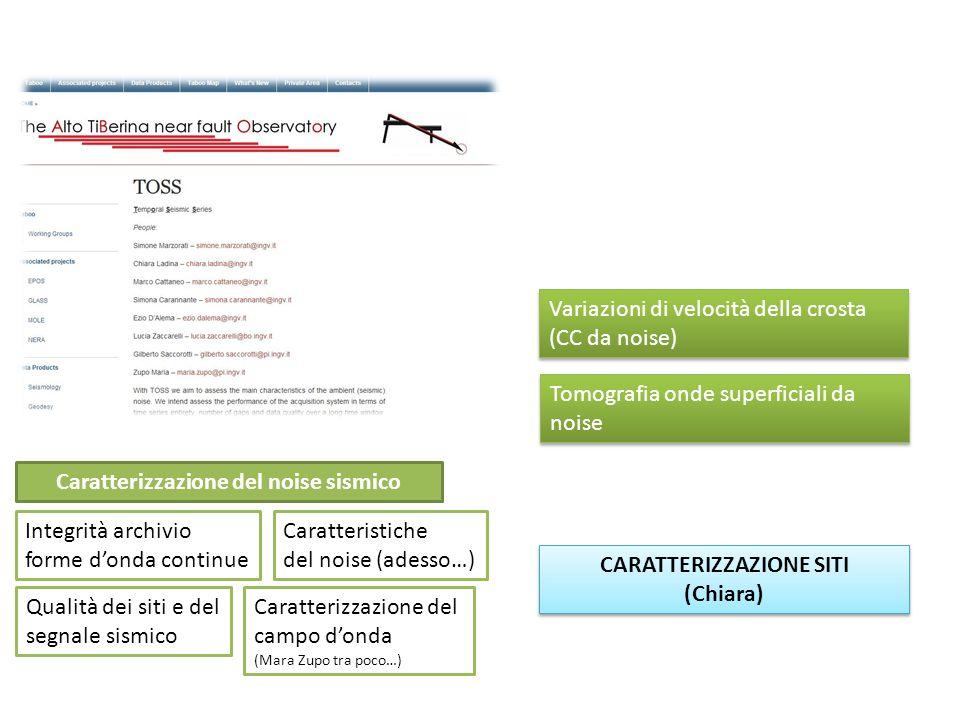 Caratterizzazione del noise sismico Integrità archivio forme donda continue Qualità dei siti e del segnale sismico Caratteristiche del noise (adesso…) Caratterizzazione del campo donda (Mara Zupo tra poco…) Variazioni di velocità della crosta (CC da noise) Variazioni di velocità della crosta (CC da noise) Tomografia onde superficiali da noise CARATTERIZZAZIONE SITI (Chiara) CARATTERIZZAZIONE SITI (Chiara)