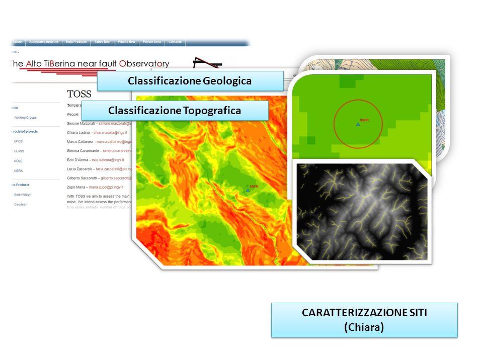 CARATTERIZZAZIONE SITI (Chiara) CARATTERIZZAZIONE SITI (Chiara) Classificazione Geologica Classificazione Topografica