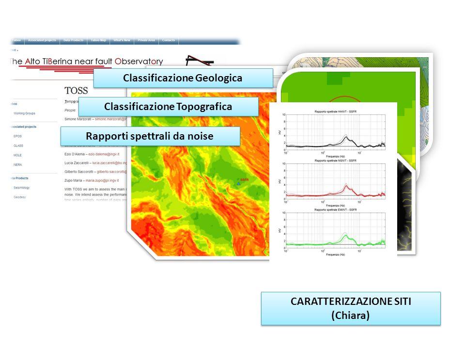 CARATTERIZZAZIONE SITI (Chiara) CARATTERIZZAZIONE SITI (Chiara) Classificazione Geologica Classificazione Topografica Rapporti spettrali da noise Rapporti spettrali da terremoti
