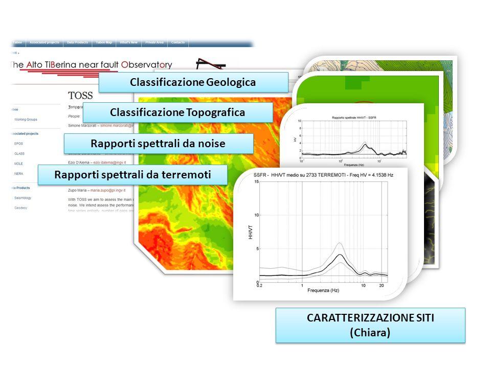 CARATTERIZZAZIONE SITI (Chiara) CARATTERIZZAZIONE SITI (Chiara) Classificazione Geologica Classificazione Topografica Rapporti spettrali da noise Rapporti spettrali da terremoti Parametri del Moto (PGA, PGV, HI, AI, t90, …)