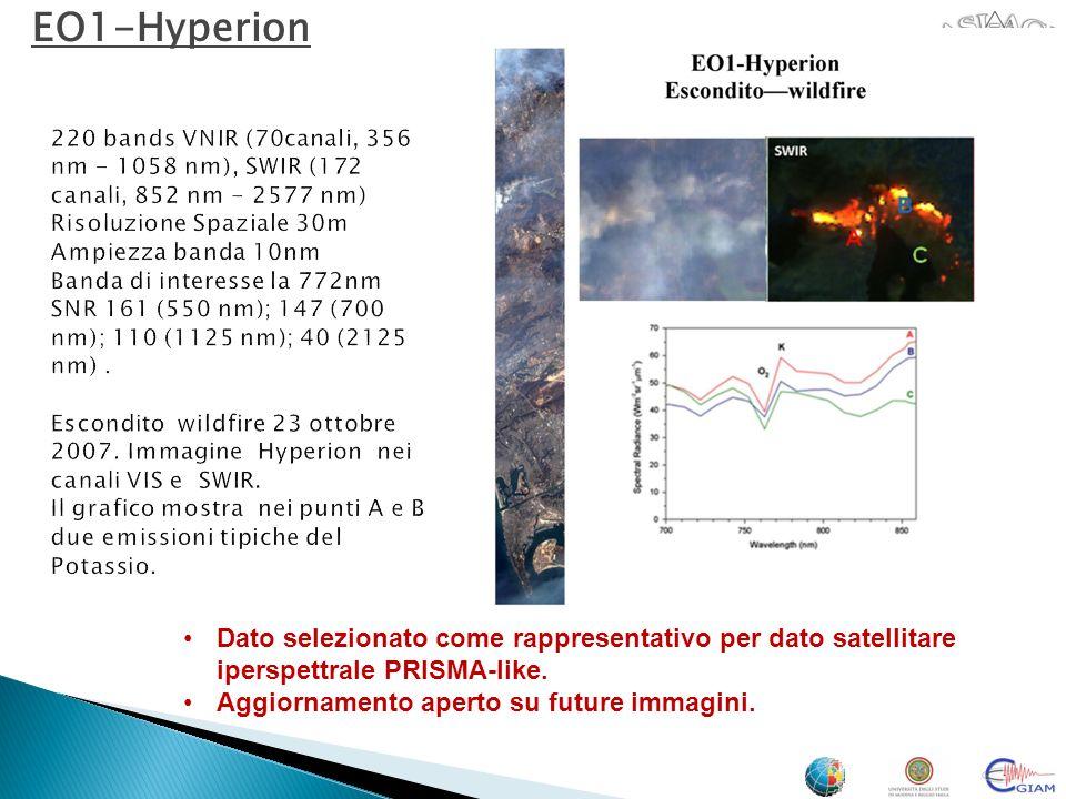 Sim.Ga (ITA ) VIS 400-1000nm (spectral sampling 1.2nm ) SWIR 1000-2400nm (5.4nm) ARSF(UK) AISA-EAGLE, VNIR 400 - 970 nm (spectral sampling 1.25 nm) Ground resolution @1000 m altitude 0.52 m AISA Eagle–Hawk 970nm 2500nm spectral sampling 6.3 nm.