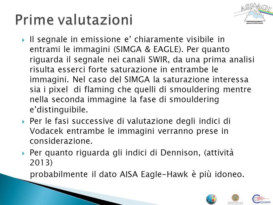 Il segnale in emissione e chiaramente visibile in entrami le immagini (SIMGA & EAGLE).