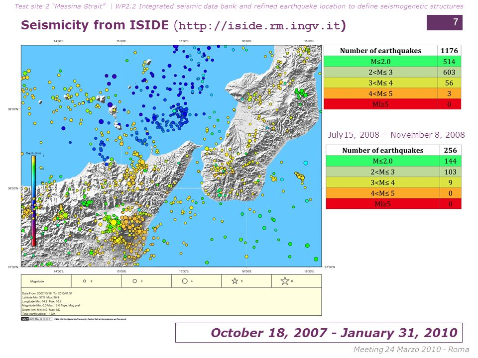8 Test site 2 Messina Strait | WP2.2 Integrated seismic data bank and refined earthquake location to define seismogenetic structures Meeting 24 Marzo 2010 - Roma October 18, 2007 - January 31, 2010 Seismicity from ISIDE ( http://iside.rm.ingv.it )