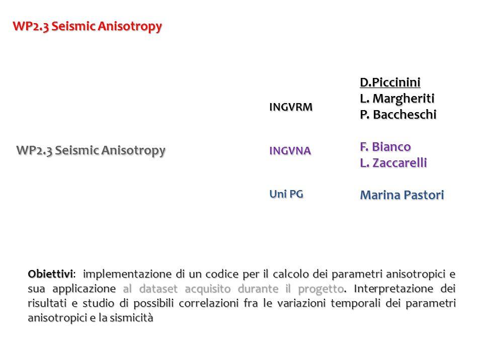D.Piccinini L. Margheriti P. Baccheschi F. Bianco L. Zaccarelli Marina Pastori INGVRMINGVNA Uni PG WP2.3 Seismic Anisotropy Obiettiviimplementazione d