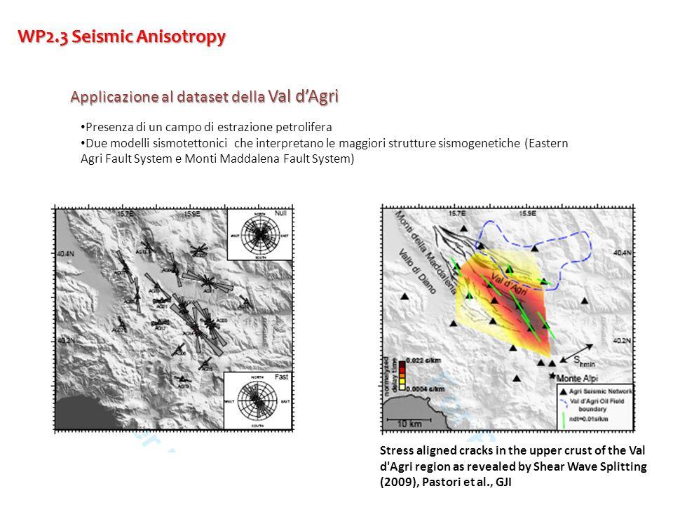 WP2.3 Seismic Anisotropy Applicazione al dataset della Val dAgri: confronto fra analisi manuale ed automatica.