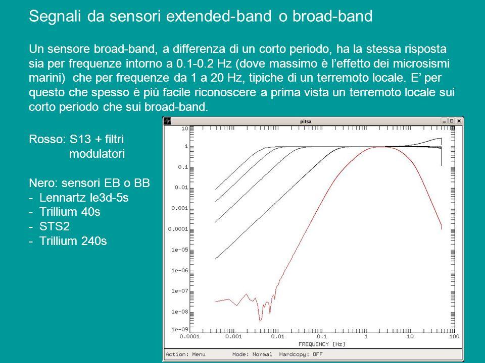 Segnali da sensori extended-band o broad-band Un sensore broad-band, a differenza di un corto periodo, ha la stessa risposta sia per frequenze intorno