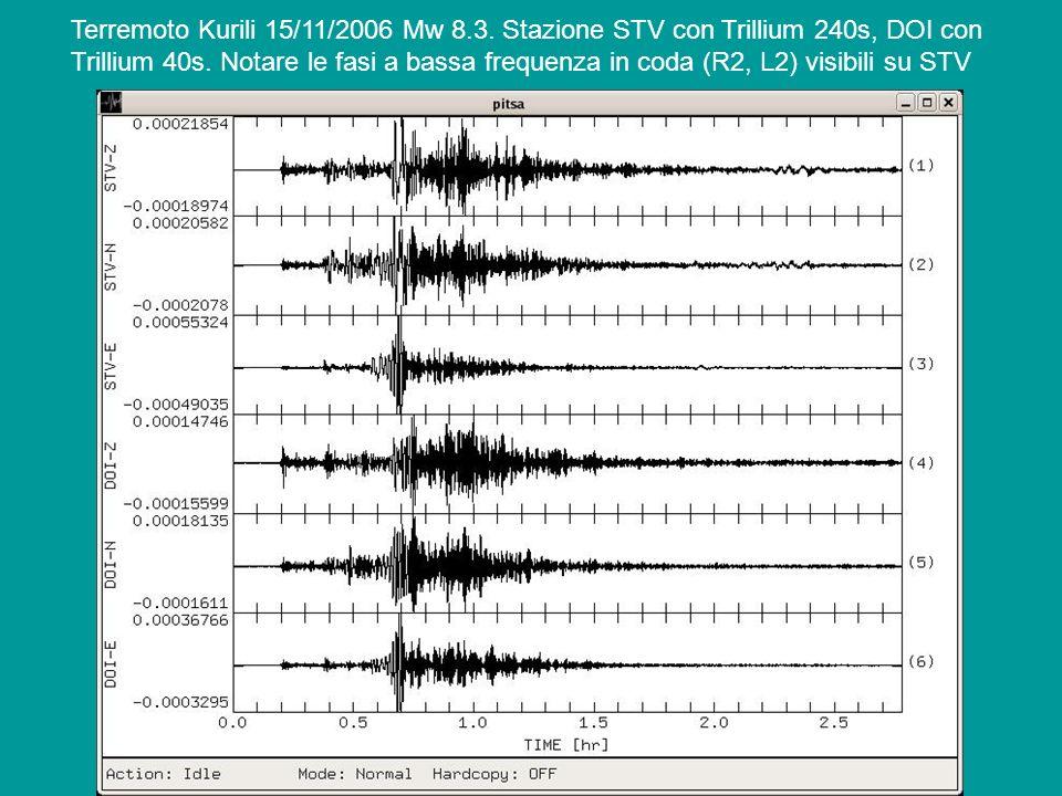 Terremoto Kurili 15/11/2006 Mw 8.3. Stazione STV con Trillium 240s, DOI con Trillium 40s. Notare le fasi a bassa frequenza in coda (R2, L2) visibili s